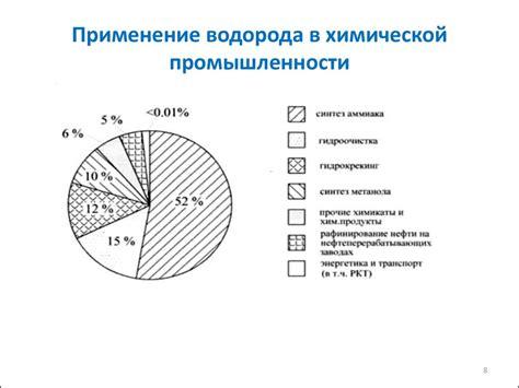 4.1. производство водорода из природных топлив