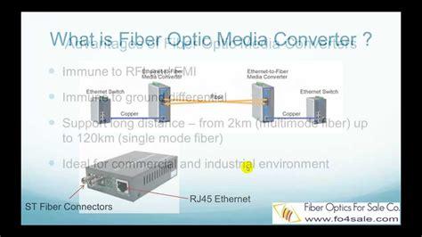 fiber optic media converter youtube