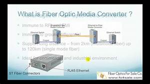 What Is Fiber Optic Media Converter