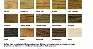 Interior wood stain brands psoriasisgurucom for Interior wood stain colors home depot