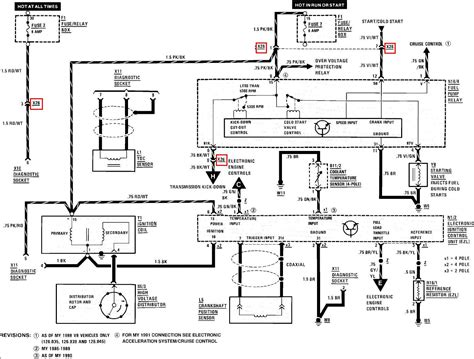 Shaky Engine Need Input Page Mercedes Benz Forum