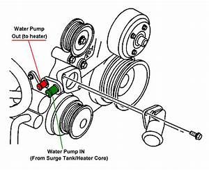 27 2000 Chevy Silverado Heater Hose Diagram