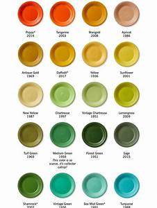 Fiestaware Color Chart Quot The Fun Of Fiestaware Quot From The Pioneer Woman Summer