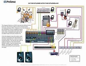 Kitchen Mixer Wiring Diagram