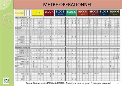 ingenieur bureau d etude btp 28 images ingenieur constructions btp r 233 alisation new