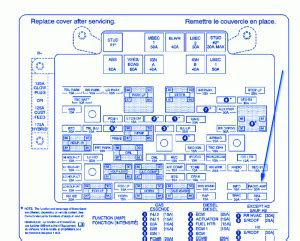 Gmc Sierra Denali Main Fuse Box Block Circuit Breaker