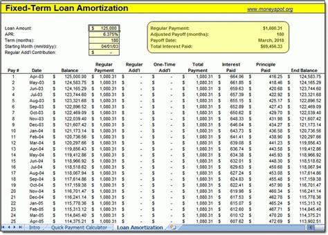mortgage amortization table excel printable amortization schedule world of menu and chart