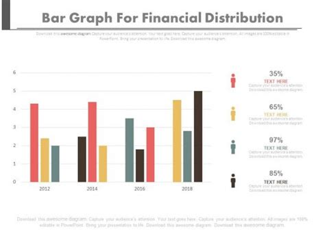 bar graph  financial distribution  year based