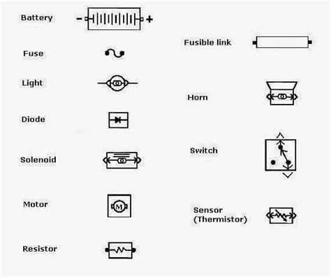 Automotive Electrical Symbols