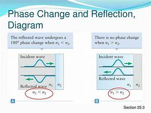 Ppt - Geometrical Optics Powerpoint Presentation
