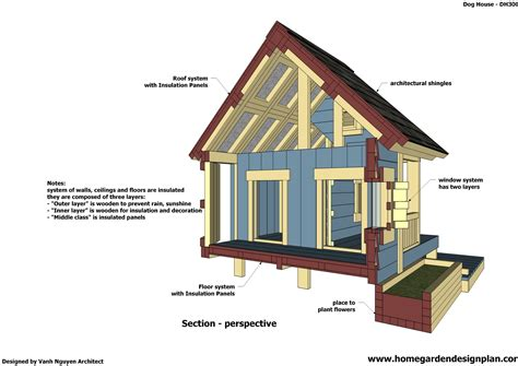 home garden plans dh dog house plans    build  insulated dog house