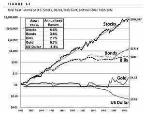 Inflation Berechnen : leserfrage ich schaffe keine sparquote von 70 ist das trotzdem ok finanzwesir ~ Themetempest.com Abrechnung