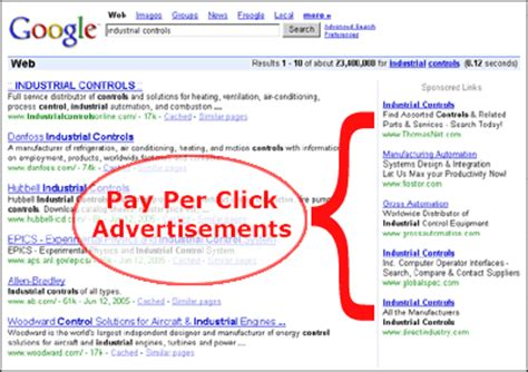Pay Per Click Marketing by Search Advertising Defined Bullseye Marketing