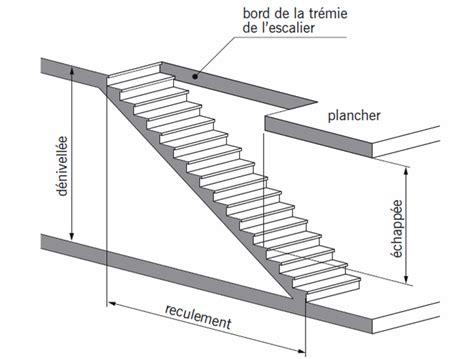 hauteur marche escalier standard hauteur standard marche escalier photos de conception de maison agaroth