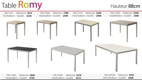 table cuisine hauteur