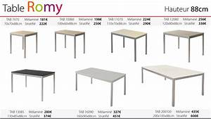 Table cuisine hauteur for Hauteur table de cuisine
