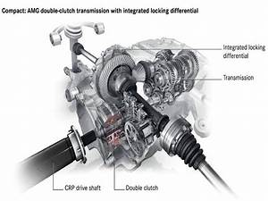 Mercedes Benz Transmission Diagram