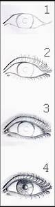 How to draw an Eye by BrownEyed-Girl on DeviantArt