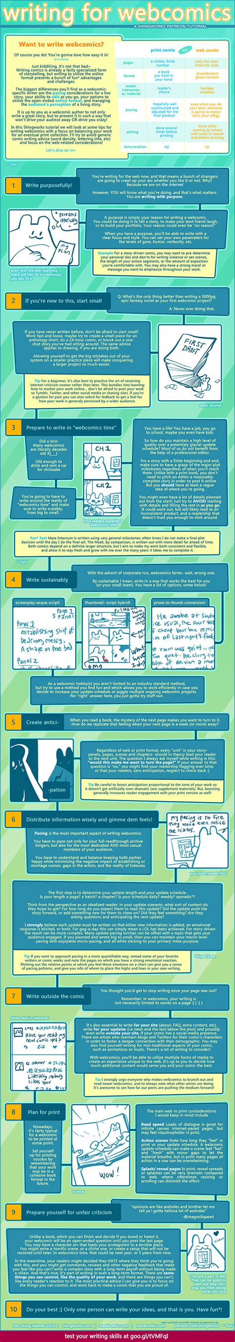 essay tutorial writing for webcomics tutorial by shingworks on deviantart