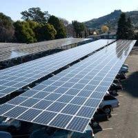 Альтернативные источники энергии виды преимущества и недостатки проблемы использования