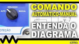 Comando Manual Autom U00e1tico  Diagrama Completo