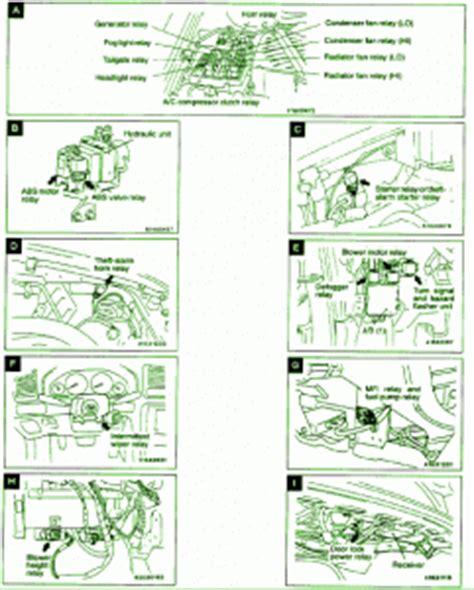 mitsubishi fuse box diagram fuse box mitsubishi 1998 galante diagram