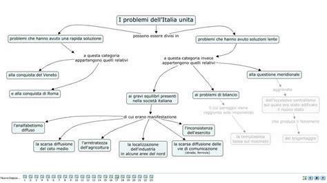 L Ingresso Di Trimalchione Riassunto I Problemi Dell Italia Unita
