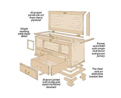 paneled blanket chest