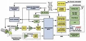 Magnetic Flow Meter Circuit Diagram