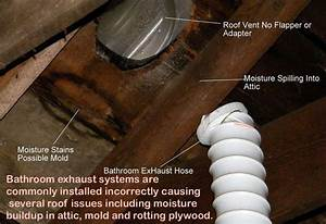 How, To, Install, A, Bathroom, Fan, Without, Attic, Access