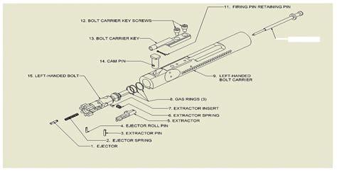 Ar 15 Assembly Diagram by Bolt Carrier Parts Arms East Canada Gunshop Ar15