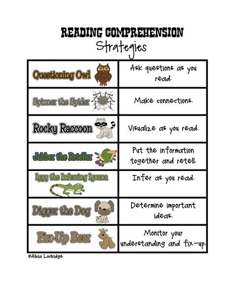 reading comprehension strategies for parents pdf so