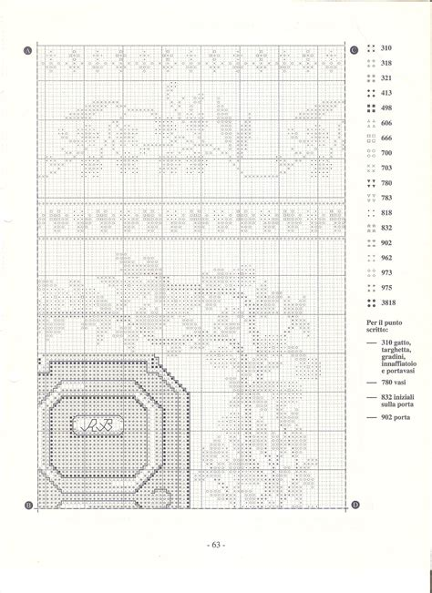 grille de cuisine pots de fleurs grille de point de croix cuisine 3