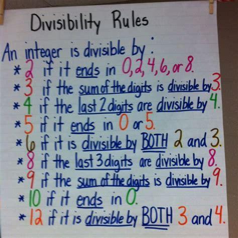 divisibility rules     love math math