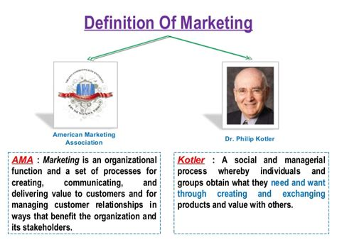 Explain Marketing by Chapter 1 Introduction To Marketing Present