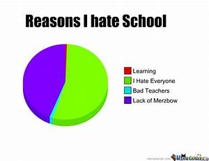 Reasons I Hate School by abomination - Meme Center