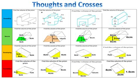 volume  prism thoughts  crosses  onitmaths