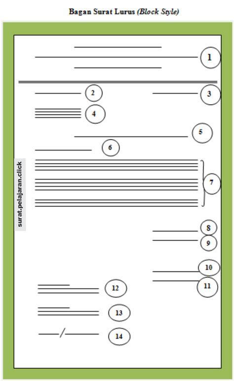 bentuk lurus block style surat porosilmu