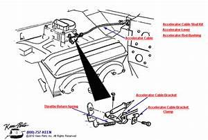 1969 Corvette Accelerator Cable  U0026 Linkage Parts