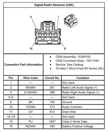 similiar 2010 chevy colorado speaker wire diagram keywords chevy silverado speaker wire diagrams chevy cruze radio wiring diagram