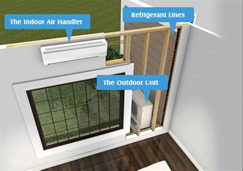 How To Install A Mitsubishi Ductless Air Conditioner by Ductless Ac Mini Split Systems Ct Retrofit Sales And