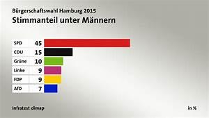 Fläche Unter Graph Berechnen : mathe tutorial fl che und umfang eines kreises berechnen deutsch german ~ Themetempest.com Abrechnung
