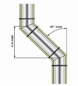 Conduit Evacuation Chaudiere Gaz Condensation : r gles d 39 implantation des conduits vacuation des gaz br l s ~ Melissatoandfro.com Idées de Décoration