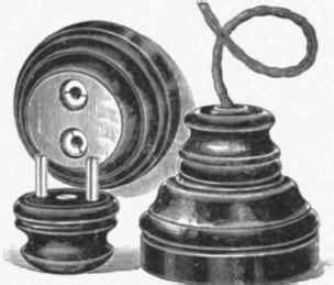 Electricity Wiring Lamps Part