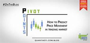 How To Understand Candlestick Chart How To Use Pivot Point In Conjunction With Candlestick Charts