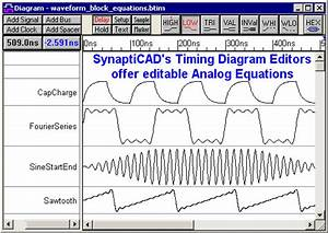 Synapticad U0026 39 S Timing Diagram Editors Offer Editable Analog