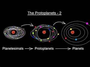 Planetesimal - Mashpedia Free Video Encyclopedia