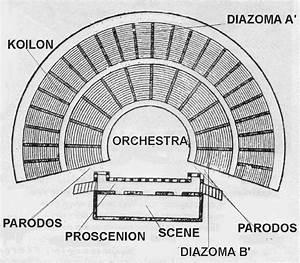 Greek Theatres  Diagram Of Ancient Greek Theatre  The