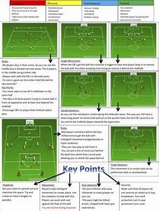 Uefa A License Coaching Manual Pdf