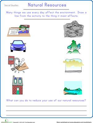 natural resources worksheets worksheet1d preserving natural resources worksheet education